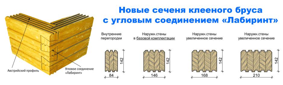 Новые сечения клееного бруса с угловым соединением «Лабиринт»